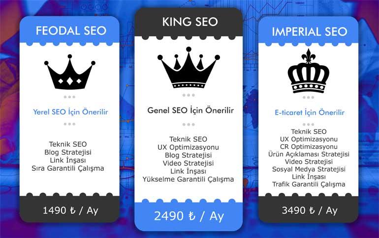 SEO Paketleri ve Fiyatları